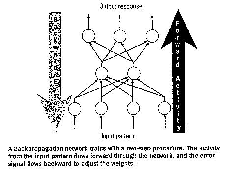 Neural Networks For Pattern Recognition | Patterns Gallery