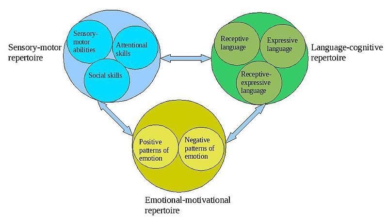 Psychological_behaviorism