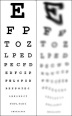 eye chart distortion
