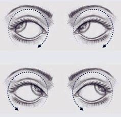 eye stretches