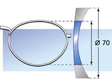 Lens Edge