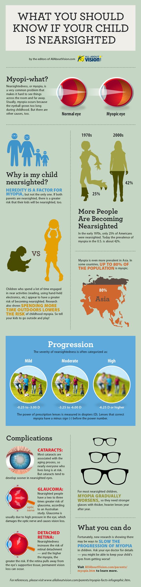 myopia-facts-infographic-580x2400