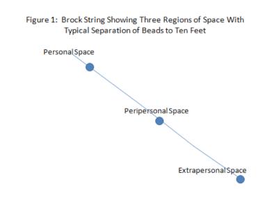 brock-regions-of-space2