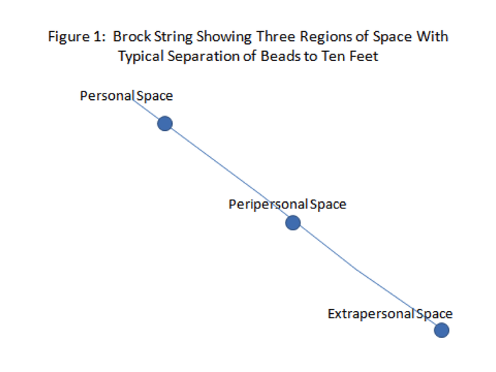 brock-regions-of-space2